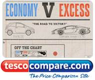Economy v Excess - Infographic by TescoCompare.com