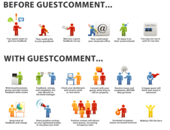 GuestComment Real-Time Hotel Reviews