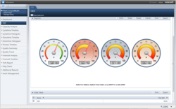 New dial charts provide a comprehensive look at OEE performance