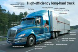 Trucking Business Plans