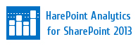 HarePoint Analytics for SharePoint 2013