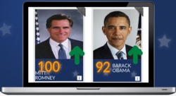 Romney 100, Obama 92, both with upward scoring trends.
