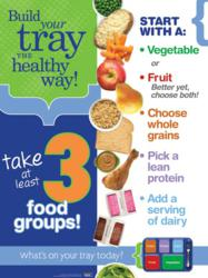Healthy School Cafeteria Poster: Build Your Tray