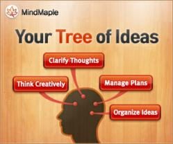MindMaple Lite, MindMapping, Mind Mapping, Visual Mapping, Concept Mapping