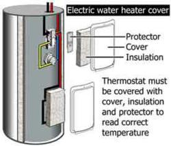 replacing hot water tank thermostat