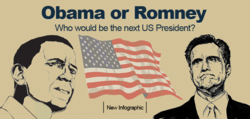 Obama or Romney: New Infographic