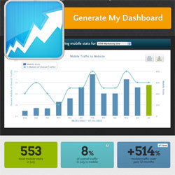 Bluetrain Mobile Dashboard Marketing Tool