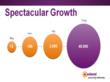 Solavei™ Growth Since May of 2012 the Company will Officially Launch September 22 in Bellevue, WA