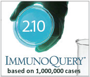 ImmunoQuery 2.10 Based on 1,000,000 Cases