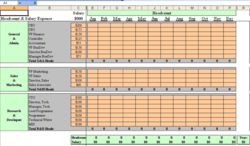 Budget Excel Templates