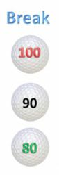 We help golfers break 100, 90, 80