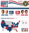 BuyCostumes.com Official Presidential Mask Poll Indicates Obama will get Re-elected