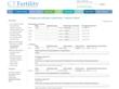 CT Fertility's new surrogacy pre-qualification questionnaire