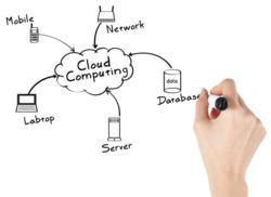 Cloud and CDN Hosting