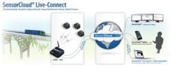MicroStrain's wireless bridge monitoring system supports unlimited data, custom alerts and automated reports.