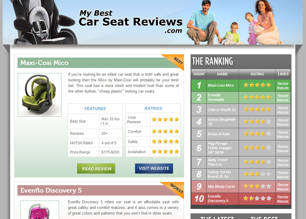 infant car seat reviews by makes buying car seats easy. Black Bedroom Furniture Sets. Home Design Ideas