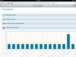 SutiHVM Training Dashboard