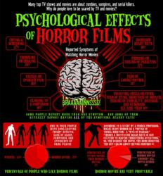 College Students - Win a $1,000 scholarship with Essay Submission on psychological effects of horror films!