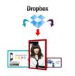 Digital Signage Made Simple With DropBox Support