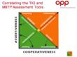 Correlating the TKI & MBTI