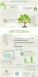 This infographic demonstrates the elements that make a classroom green.