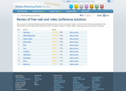 Top Free Video and Webconferencing Solutions webpage image