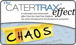 CaterTrax Effect