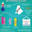 Everblue Takes Energy Efficiency Training International