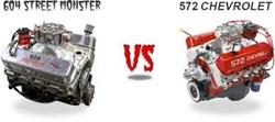 Remanufactured 572 Engine Alternative | 604 Engines for Sale