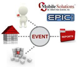 Elliott's EPIC Track Solution Diagram
