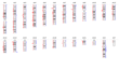 DNA copy number aberrations across the genome as shown in BioDiscovery Nexus Copy Number software