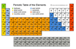 ElementsDatabase.com Releases a Periodic Table Video for the Chemically-Curious