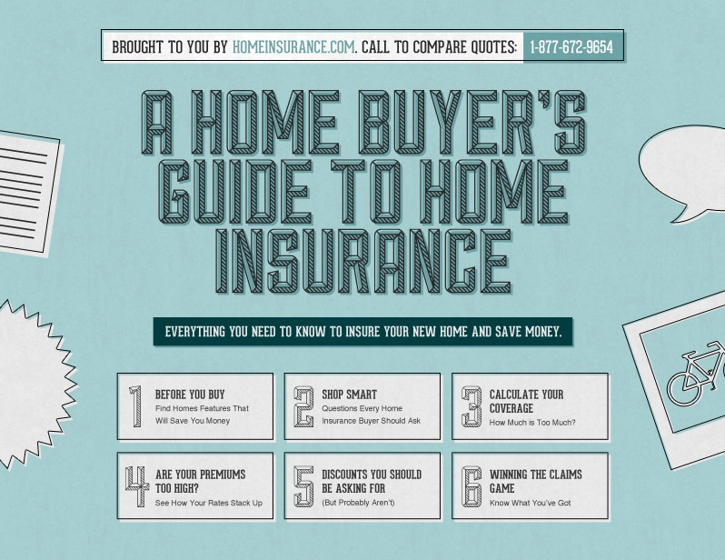 Auto Insurance Companies In Houston Tx
