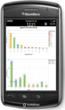 TabWare Advanced Analytics on a smartphone