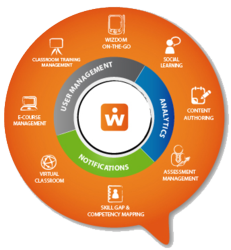 WiZDOM Learning Management System