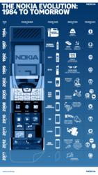 Nokia-Lumia-Smartphone