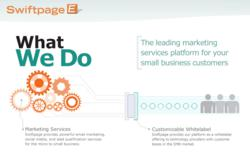 Swiftpage Marketing Service Solutions