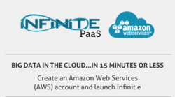 Scale big data using Infinit.e and AWS