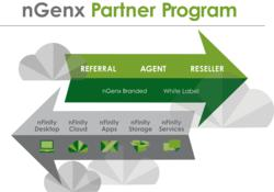nGenx Partner Program