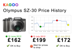 Price Tracking Example