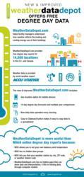weatherdatadepot.com by energycap