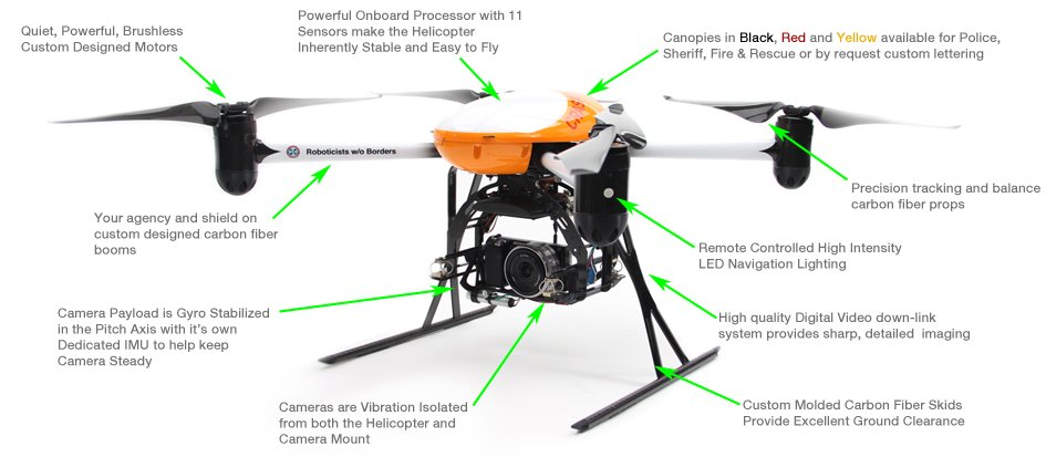 wiring diagram for a gyro helicopter drone elsavadorla