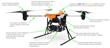 Draganflyer X4-ES - Labeled Diagram