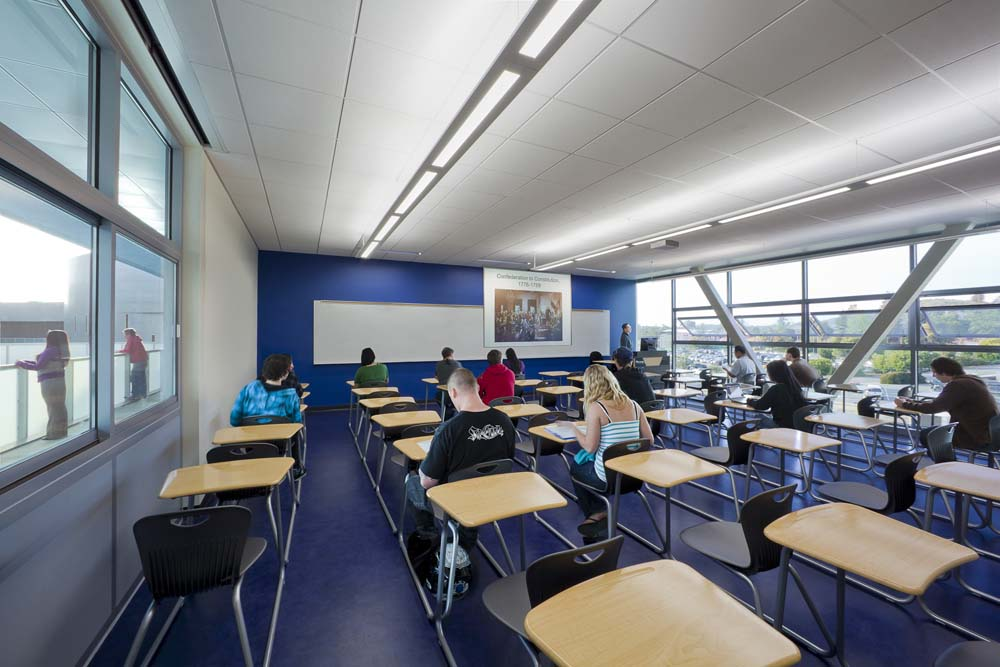 Decoration or distraction: the aesthetics of classrooms ...  |Classroom