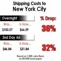 Docucopies lowered prices significantly on their expedited shipping options, with over 35% off previous prices