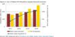 Figure 1: Tier 1 Makers PV Polysilicon Supply/Demand Scenario