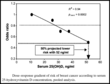 Meta-analysis of breast cancer risk