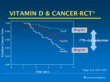 Vitamin D & Cancer: A Randomized Controlled Trial