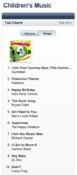 Gummibär on iTunes UK Children's Music Chart