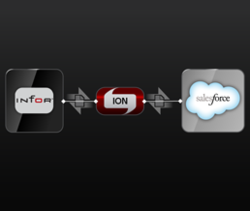 Inforce delivers native integration with Infor SyteLine and Salesforce.com